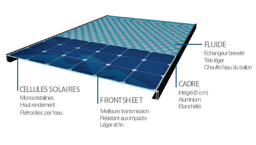 solaire thermique photovolta que et solutions hybrides. Black Bedroom Furniture Sets. Home Design Ideas