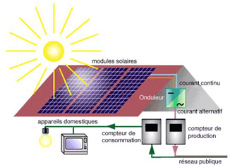 photovoltaique01